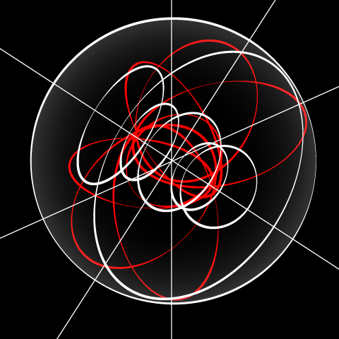 Sphere in a 4-D space